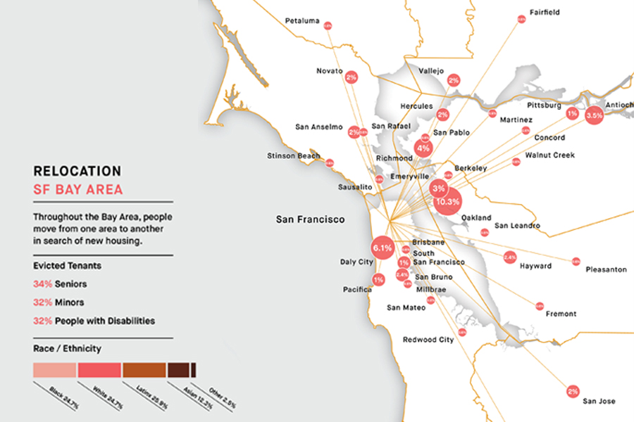 Credit: Anti-Eviction Mapping Project for Counterpoints: A Bay Area Atlas of Resistance (PM Press, Forthcoming)